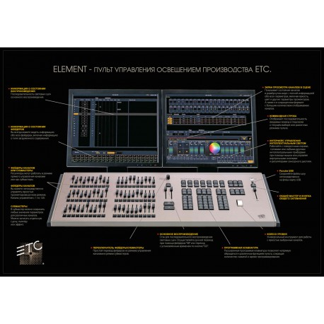 Element 40 faders 250 channels